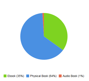 physical ebook 2017