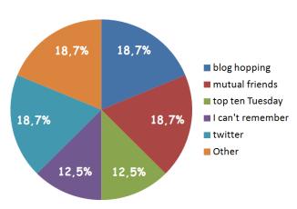survey graphic 1