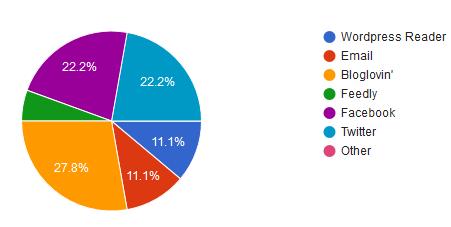 survey graphic 4