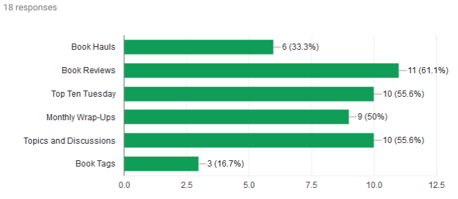 survey graphic 5