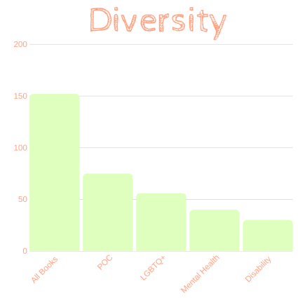 Diversity 2019