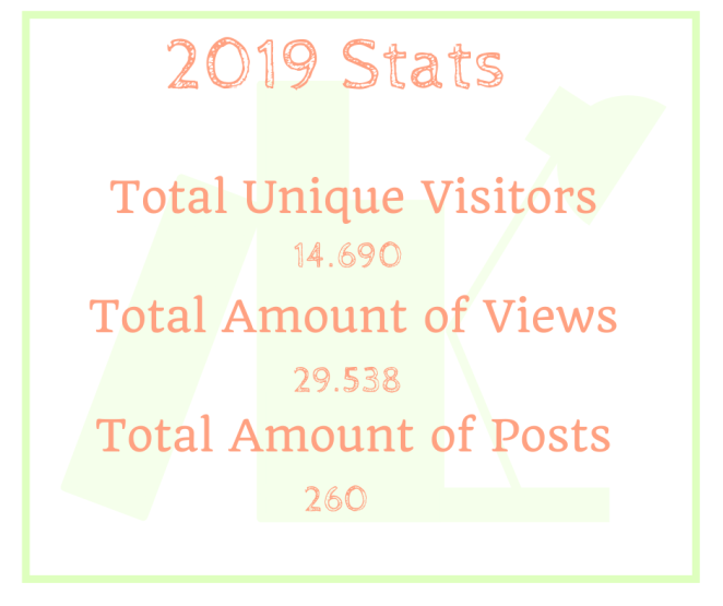 2019 stats